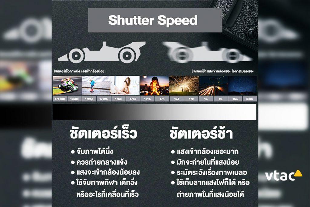 Shutter ถ่ายภาพ